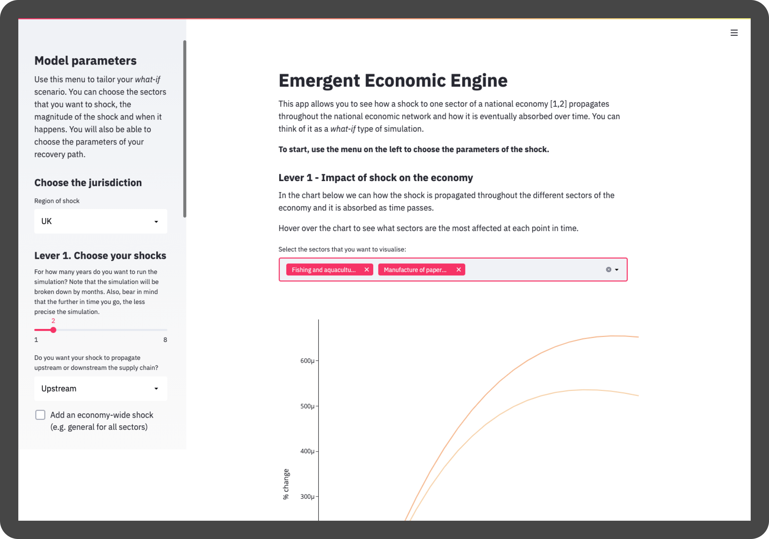 A preview of the Emergent Alliance's latest tool - the Economic Engine