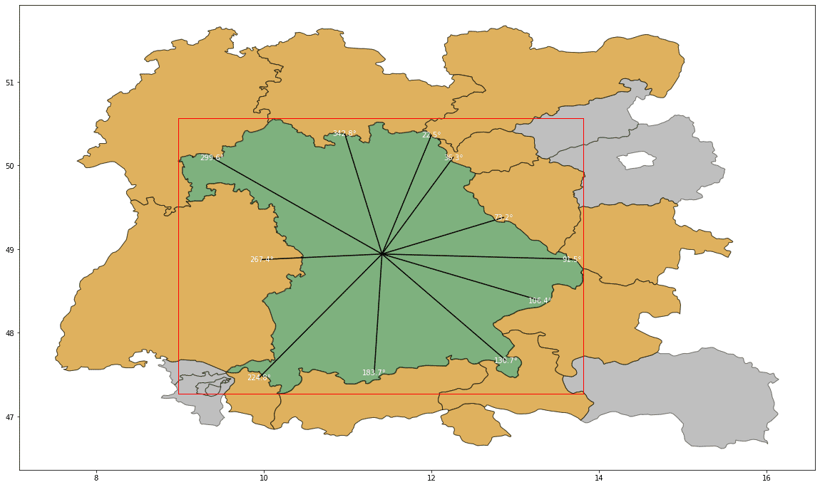 A map of Bavaria and its neighbouring states including their compass directions