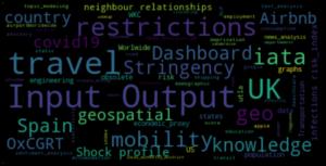 A word cloud output